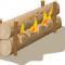 Виды костров и их назначение