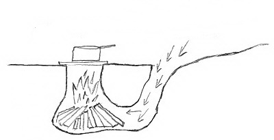 Полинезийский костер в яме